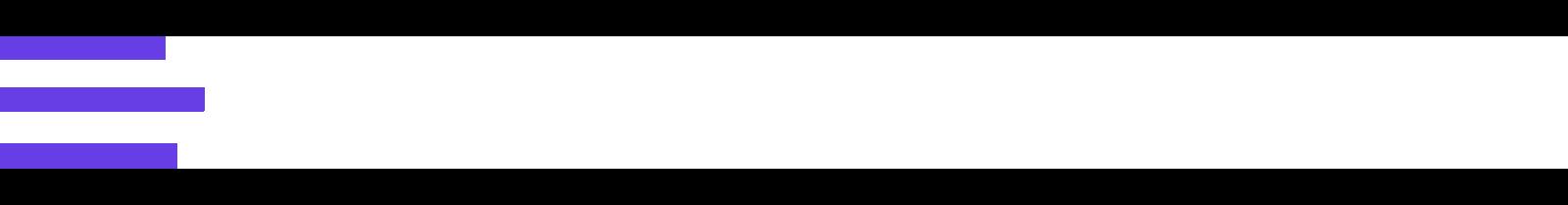 E-manage | Branding Agency